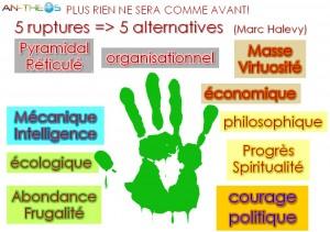 les cinq ruptures : écologique, technologique, économique, organisationnelle, philosophique (Marc Halevy)