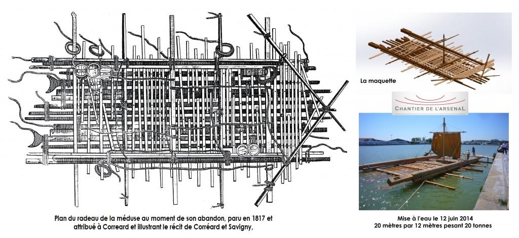 Le plan du radeau de la méduse